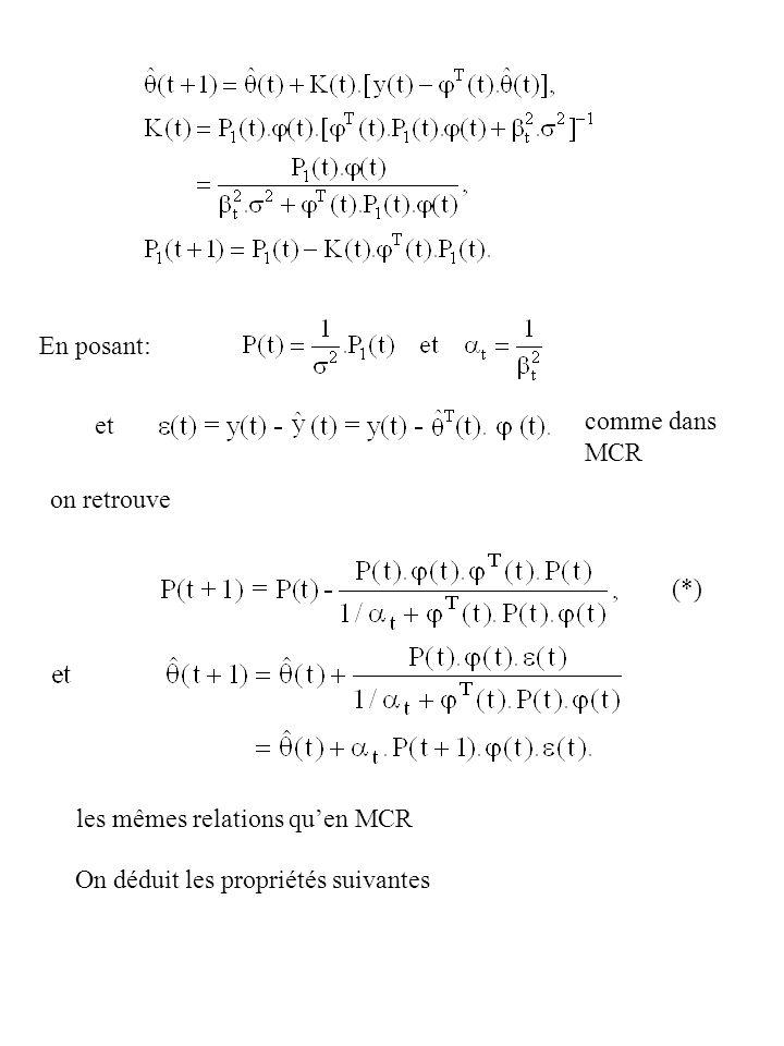 En posant: et comme dans MCR on retrouve On déduit les propriétés suivantes les mêmes relations quen MCR (*)