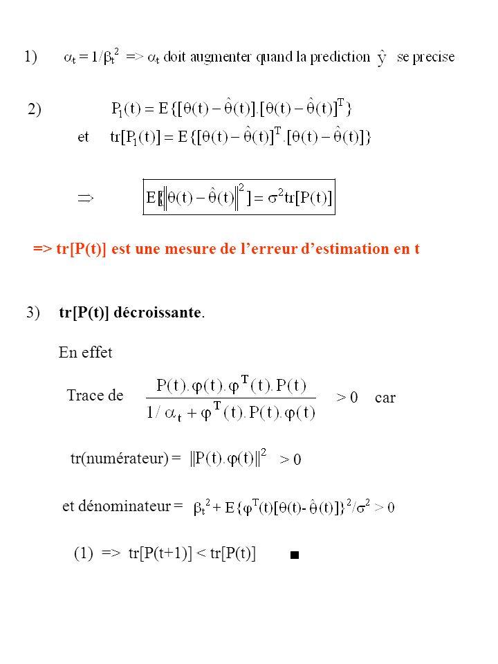 1) 2) => tr[P(t)] est une mesure de lerreur destimation en t 3) Trace de > 0 car tr[P(t)] décroissante. En effet tr(numérateur) = > 0 (1) => tr[P(t+1)