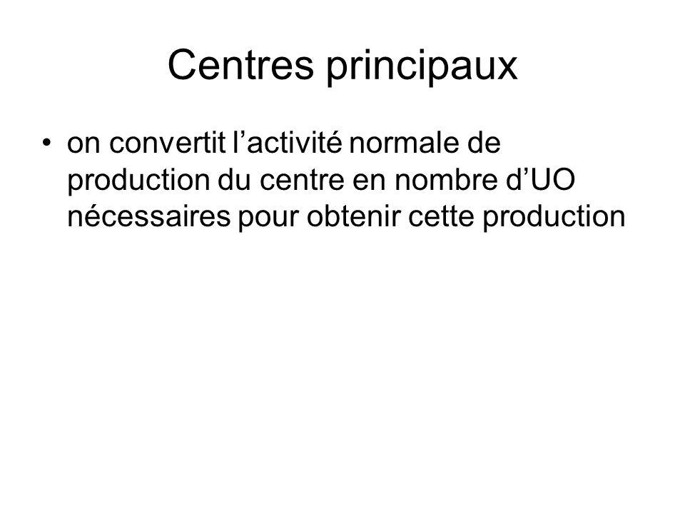 Centres principaux on convertit lactivité normale de production du centre en nombre dUO nécessaires pour obtenir cette production