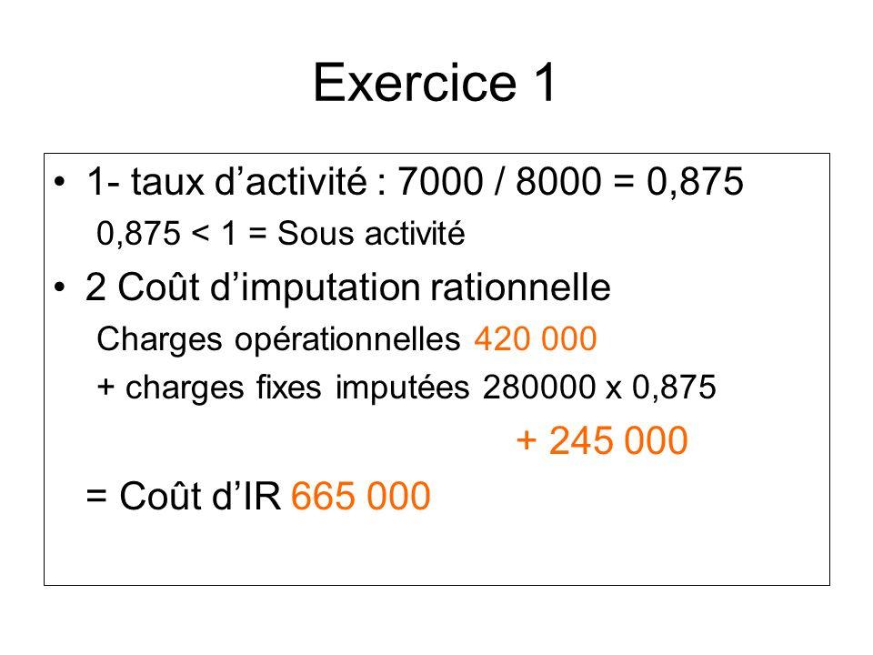 Exercice 1 1- taux dactivité : 7000 / 8000 = 0,875 0,875 < 1 = Sous activité 2 Coût dimputation rationnelle Charges opérationnelles 420 000 + charges