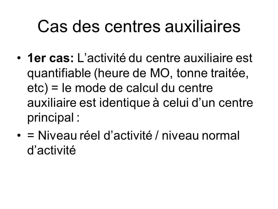 Cas des centres auxiliaires 1er cas: Lactivité du centre auxiliaire est quantifiable (heure de MO, tonne traitée, etc) = le mode de calcul du centre a