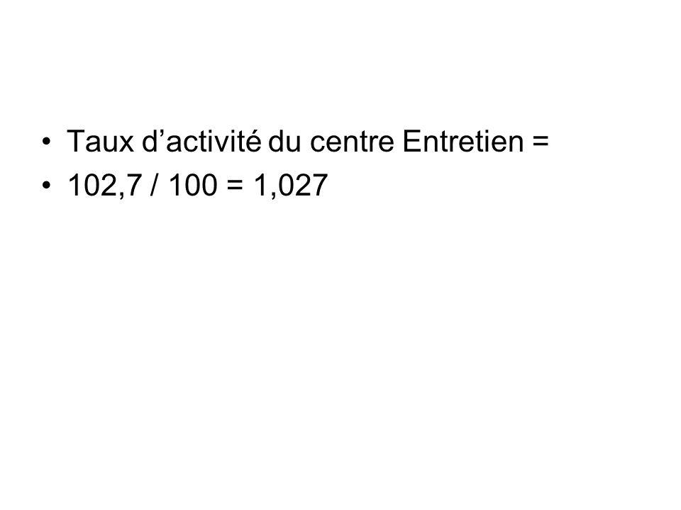 Taux dactivité du centre Entretien = 102,7 / 100 = 1,027