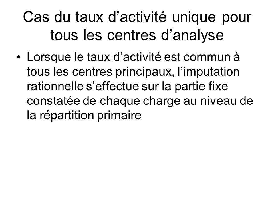 Cas du taux dactivité unique pour tous les centres danalyse Lorsque le taux dactivité est commun à tous les centres principaux, limputation rationnell