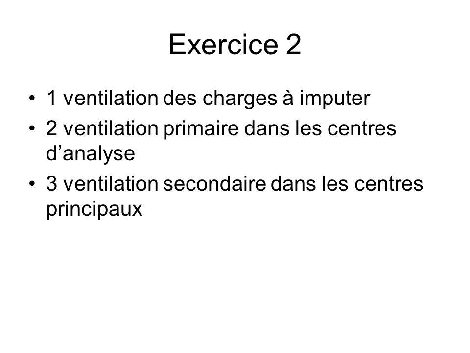 Exercice 2 1 ventilation des charges à imputer 2 ventilation primaire dans les centres danalyse 3 ventilation secondaire dans les centres principaux