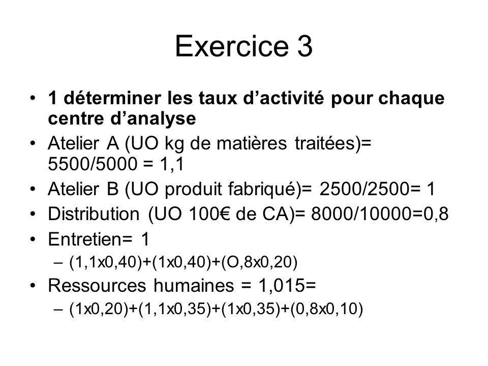 Exercice 3 1 déterminer les taux dactivité pour chaque centre danalyse Atelier A (UO kg de matières traitées)= 5500/5000 = 1,1 Atelier B (UO produit f