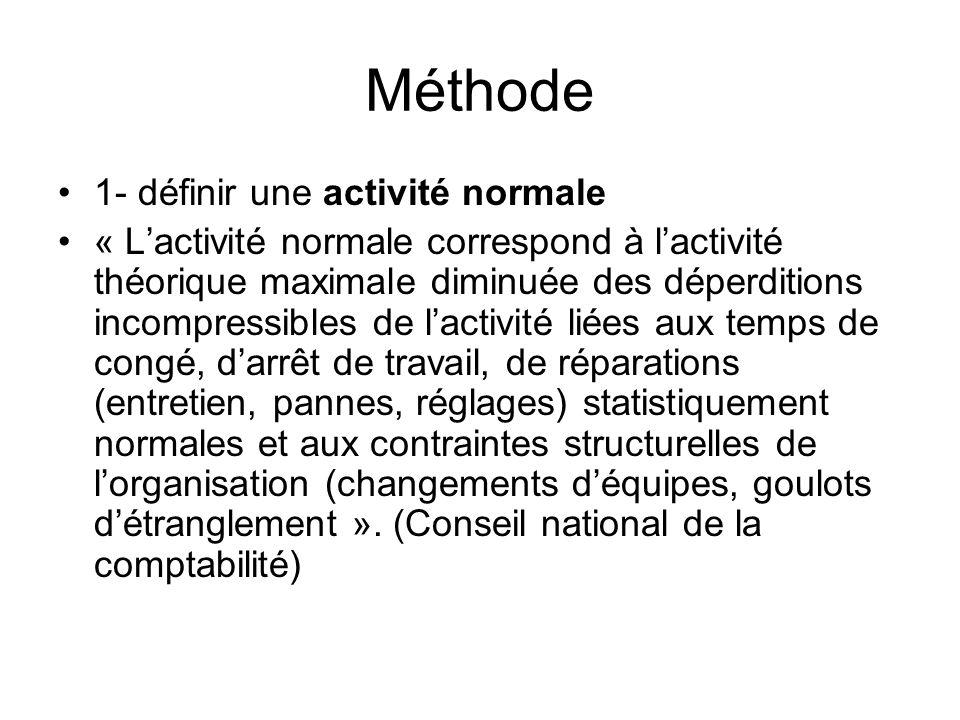 Méthode 1- définir une activité normale « Lactivité normale correspond à lactivité théorique maximale diminuée des déperditions incompressibles de lac