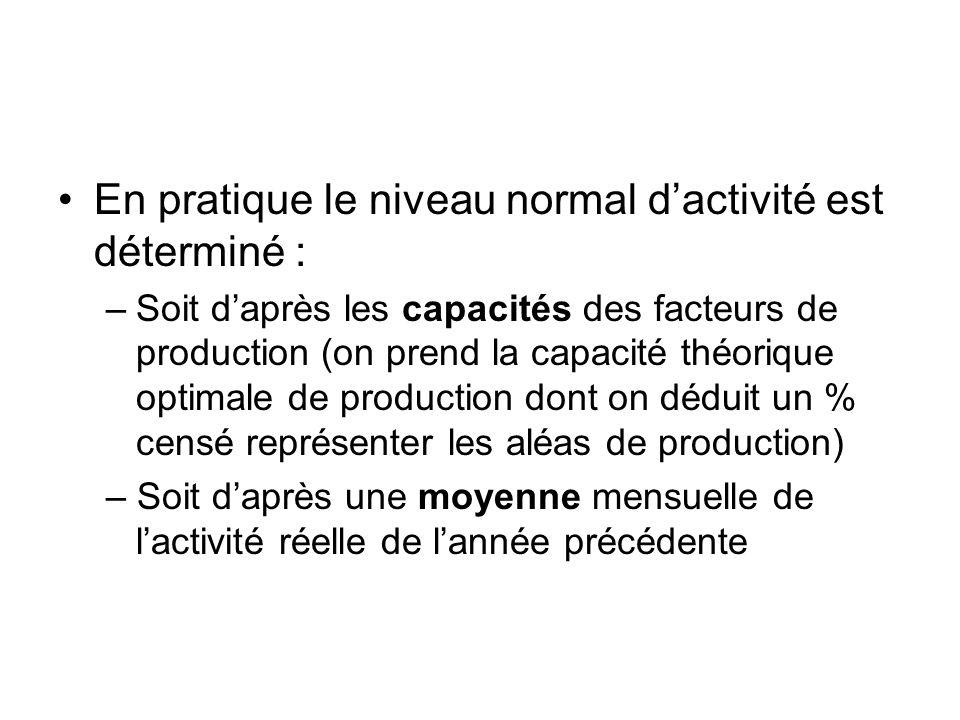 En pratique le niveau normal dactivité est déterminé : –Soit daprès les capacités des facteurs de production (on prend la capacité théorique optimale