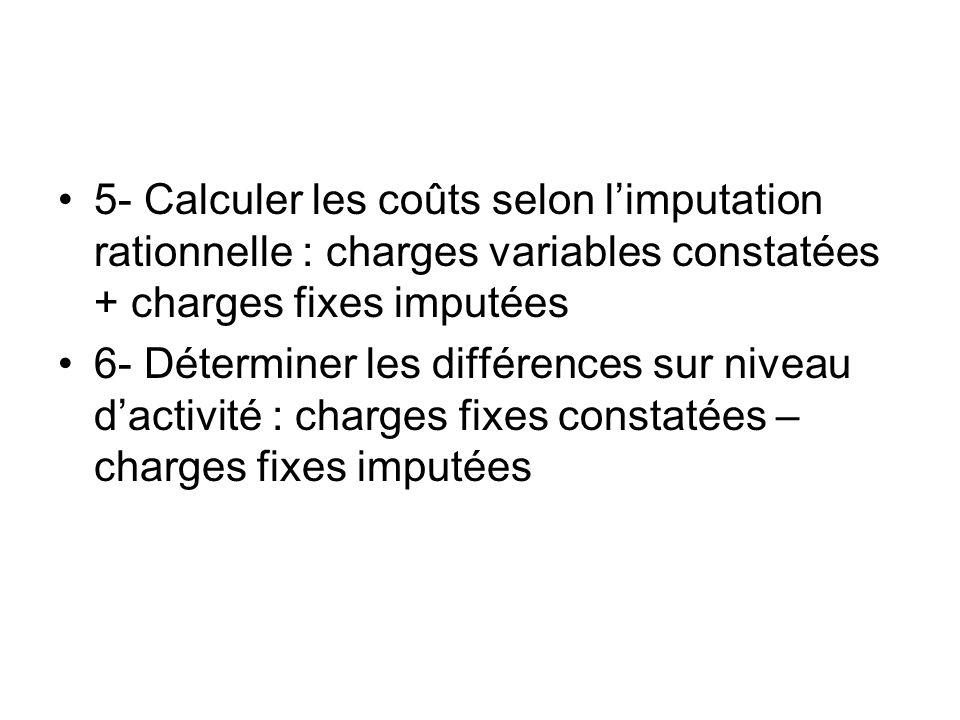 5- Calculer les coûts selon limputation rationnelle : charges variables constatées + charges fixes imputées 6- Déterminer les différences sur niveau d