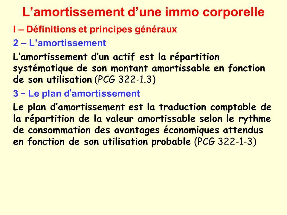 Lamortissement dune immo corporelle I – Définitions et principes généraux 4 – Caractère obligatoire Obligation comptable (Code com et PCG) même en labsence ou linsuffisance de bénéfice.