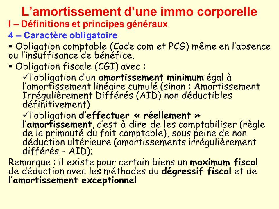 Lamortissement dune immo corporelle II – Le plan damortissement 1 – Caractéristiques générales PA propre à chaque actif amortissable déterminé par la direction de lentreprise à la date dentrée du bien à lactif (PCG 322-4.6) Cas de composants : un PA propre à chacun des éléments (PCG 311-2) Respect du principe de permanence des méthodes sauf modification significative dans lutilisation prévue (PCG 322-4.6) Champ dapplication : sapplique aux immobilisations corporelles et incorporelles Forme : tableau prévisionnel Quatre paramètres : base amortissable, durée damortissement, mode damortissement, date de départ de lamortissement