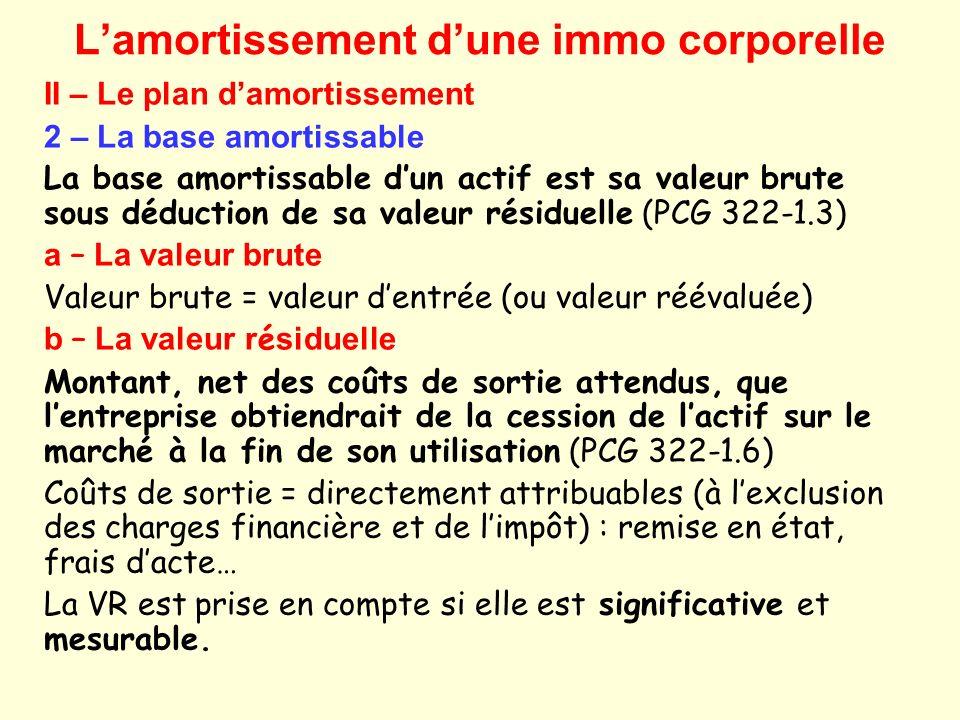 Lamortissement dune immo corporelle II – Le plan damortissement 2 – La base amortissable c – Position fiscale Base amortissable = « prix de revient » de limmobilisation (càd sa valeur brute en général).