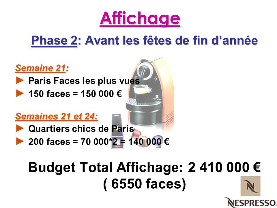 Phase 2: Avant les fêtes de fin dannée Semaine 21: Paris Faces les plus vues 150 faces = 150 000 Semaines 21 et 24: Quartiers chics de Paris 200 faces