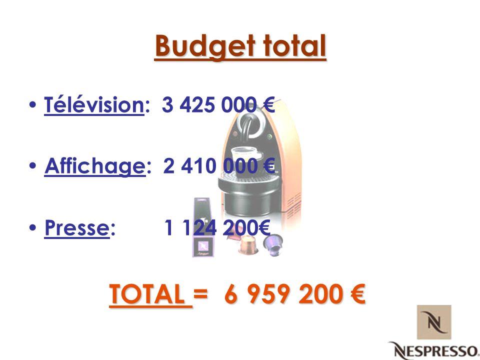Budget total Télévision: 3 425 000 Affichage: 2 410 000 Presse: 1 124 200 TOTAL = 6 959 200 TOTAL = 6 959 200