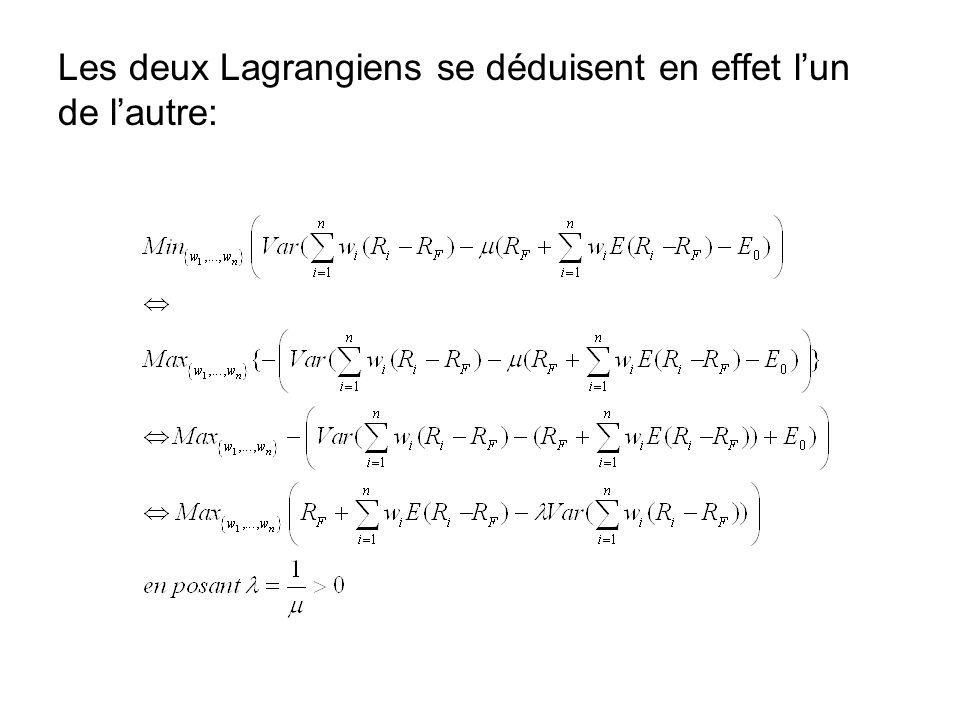 Les deux Lagrangiens se déduisent en effet lun de lautre: