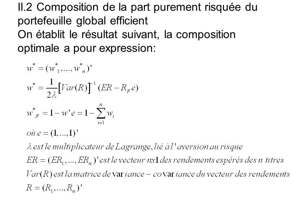 II.2 Composition de la part purement risquée du portefeuille global efficient On établit le résultat suivant, la composition optimale a pour expressio
