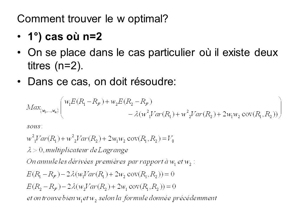 Comment trouver le w optimal? 1°) cas où n=2 On se place dans le cas particulier où il existe deux titres (n=2). Dans ce cas, on doit résoudre: