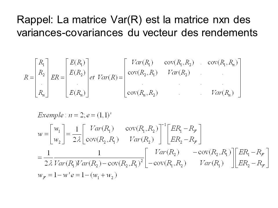 Rappel: La matrice Var(R) est la matrice nxn des variances-covariances du vecteur des rendements