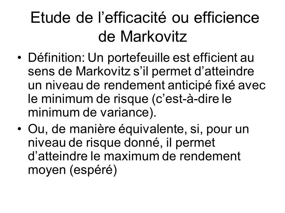 Etude de lefficacité ou efficience de Markovitz Définition: Un portefeuille est efficient au sens de Markovitz sil permet datteindre un niveau de rend