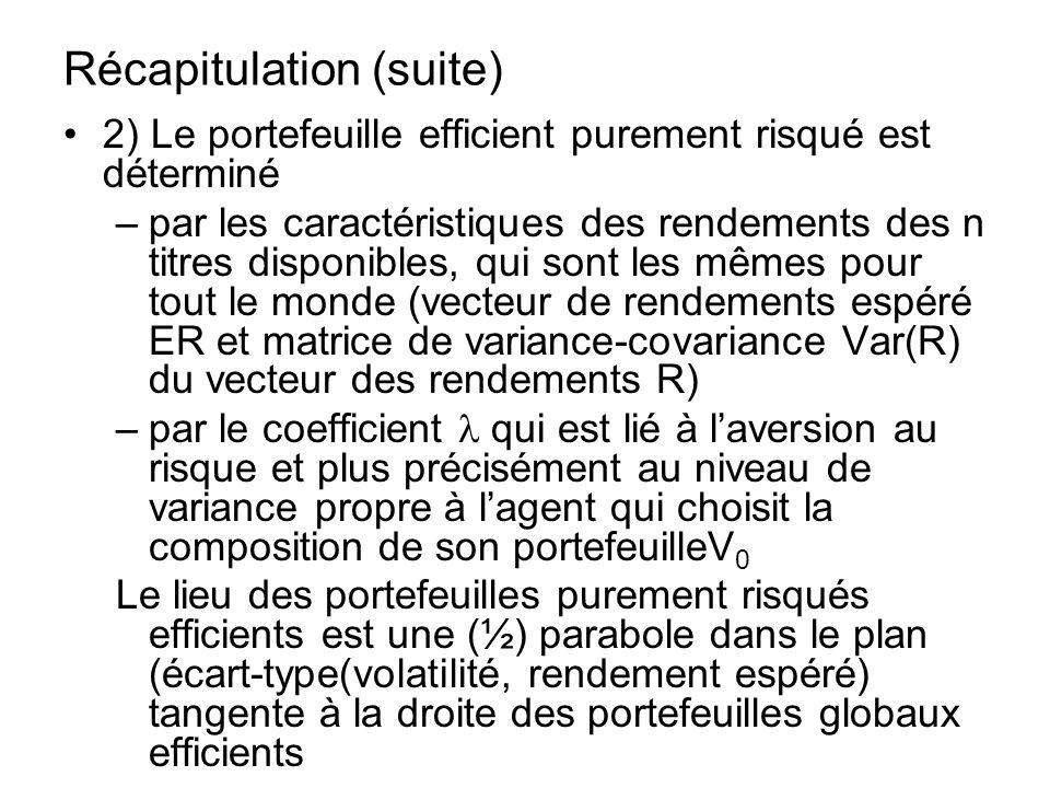 Récapitulation (suite) 2) Le portefeuille efficient purement risqué est déterminé –par les caractéristiques des rendements des n titres disponibles, q