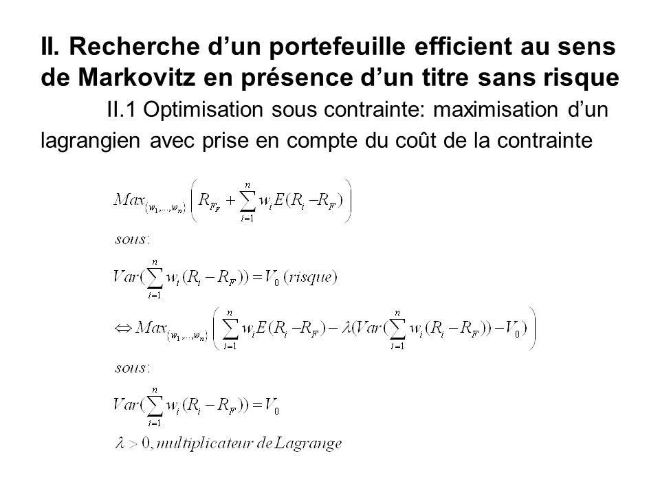 II. Recherche dun portefeuille efficient au sens de Markovitz en présence dun titre sans risque II.1 Optimisation sous contrainte: maximisation dun la