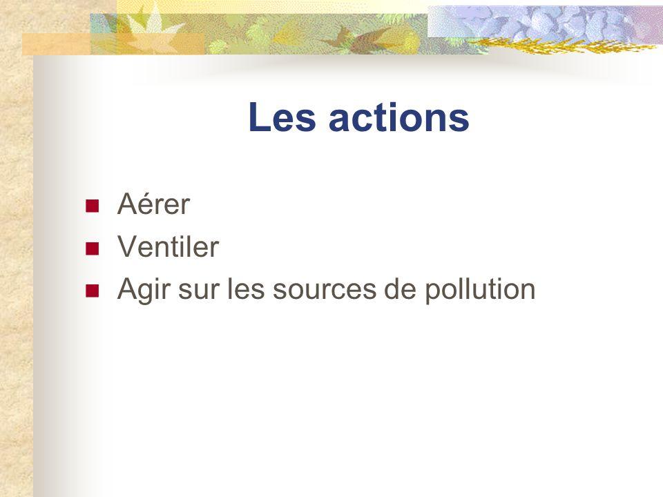 Les actions Aérer Ventiler Agir sur les sources de pollution