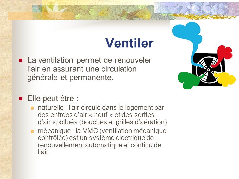 Ventiler La ventilation permet de renouveler lair en assurant une circulation générale et permanente. Elle peut être : naturelle : lair circule dans l