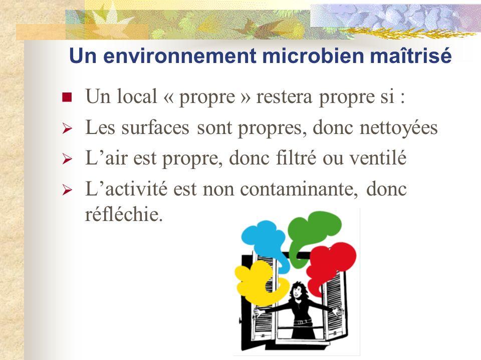 Un environnement microbien maîtrisé Un local « propre » restera propre si : Les surfaces sont propres, donc nettoyées Lair est propre, donc filtré ou
