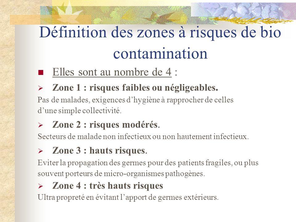 Définition des zones à risques de bio contamination Elles sont au nombre de 4 : Zone 1 : risques faibles ou négligeables. Pas de malades, exigences dh