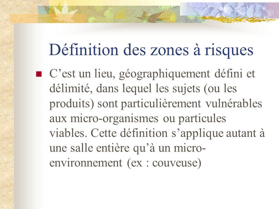 Définition des zones à risques Cest un lieu, géographiquement défini et délimité, dans lequel les sujets (ou les produits) sont particulièrement vulné
