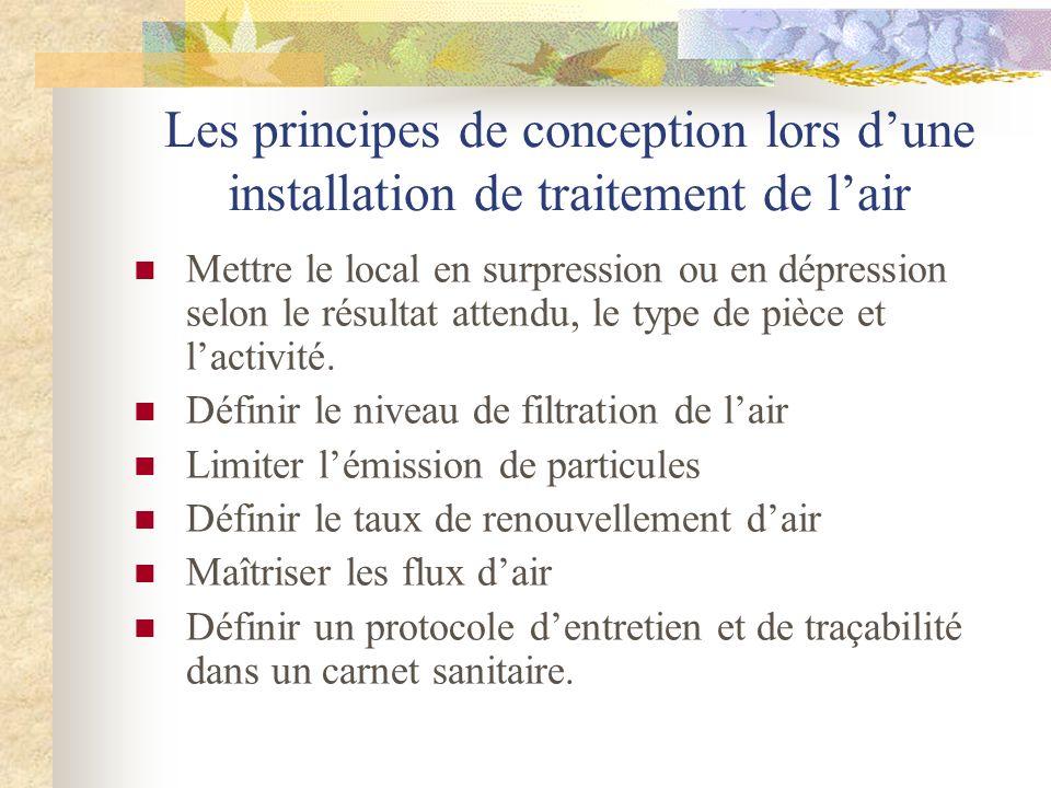 Les principes de conception lors dune installation de traitement de lair Mettre le local en surpression ou en dépression selon le résultat attendu, le