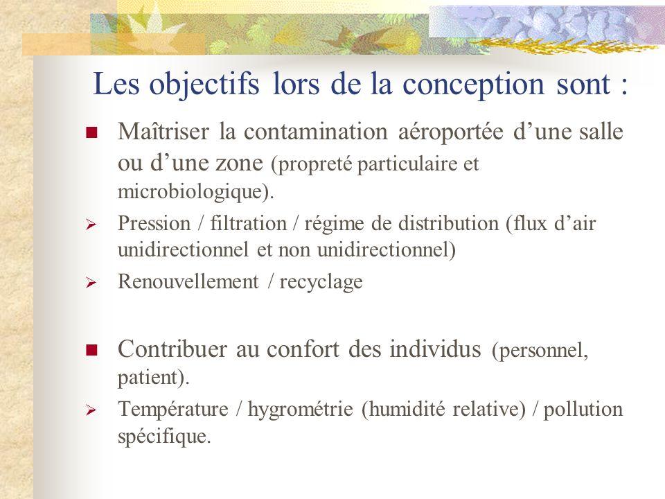 Les objectifs lors de la conception sont : Maîtriser la contamination aéroportée dune salle ou dune zone (propreté particulaire et microbiologique). P