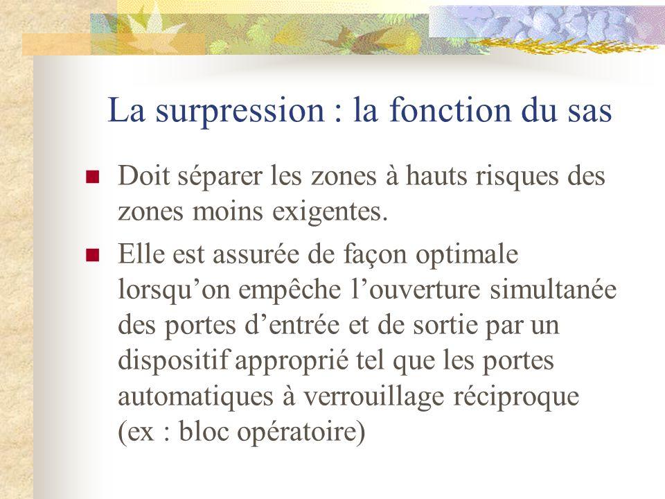 La surpression : la fonction du sas Doit séparer les zones à hauts risques des zones moins exigentes. Elle est assurée de façon optimale lorsquon empê