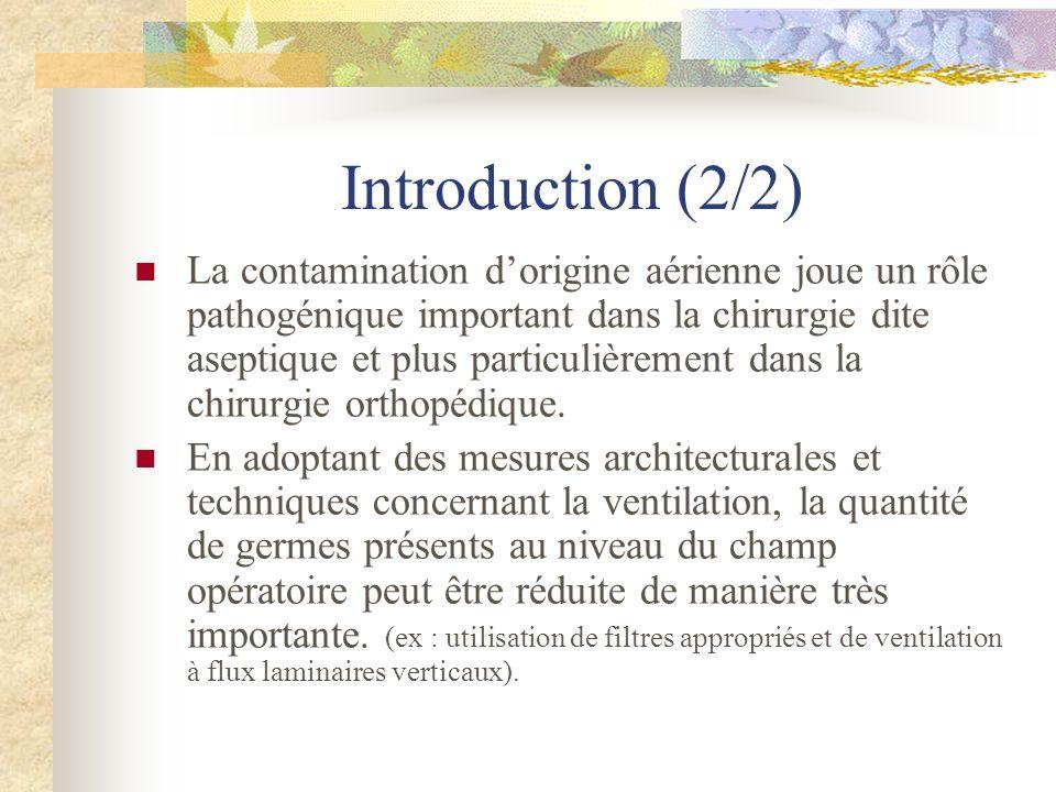 Introduction (2/2) La contamination dorigine aérienne joue un rôle pathogénique important dans la chirurgie dite aseptique et plus particulièrement da