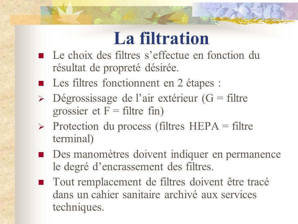 La filtration Le choix des filtres seffectue en fonction du résultat de propreté désirée. Les filtres fonctionnent en 2 étapes : Dégrossissage de lair
