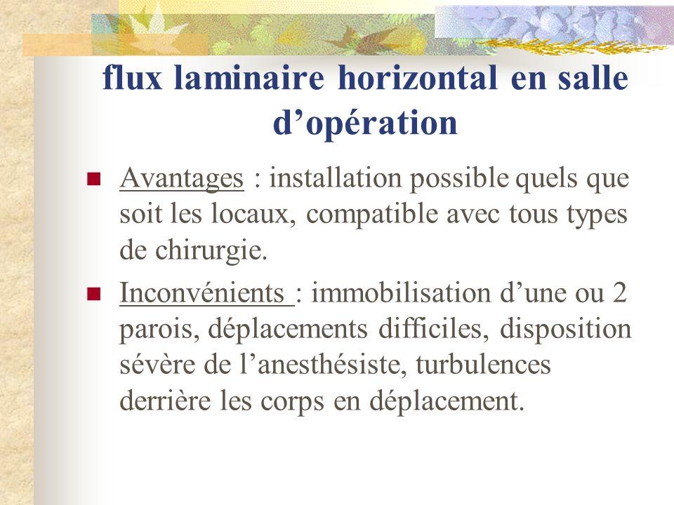 flux laminaire horizontal en salle dopération Avantages : installation possible quels que soit les locaux, compatible avec tous types de chirurgie. In