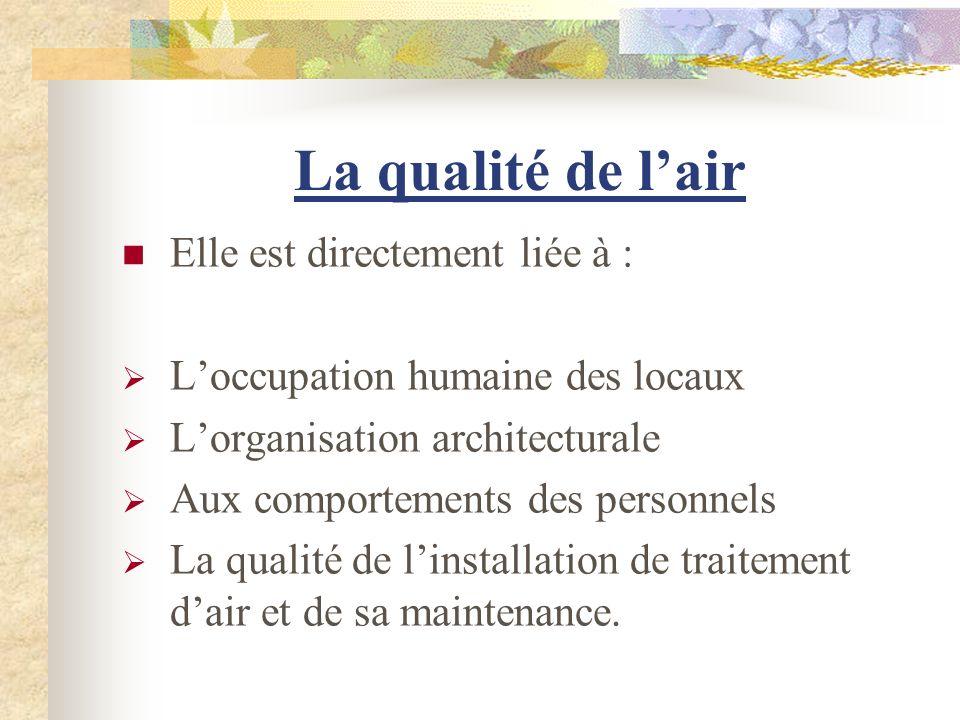 La qualité de lair Elle est directement liée à : Loccupation humaine des locaux Lorganisation architecturale Aux comportements des personnels La quali