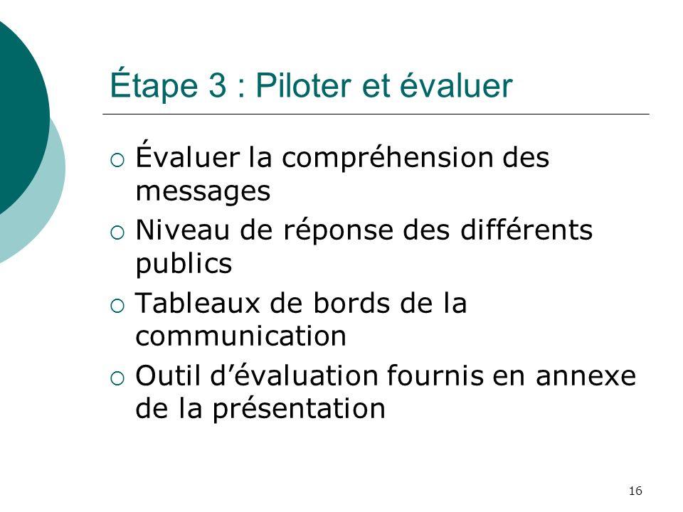 16 Étape 3 : Piloter et évaluer Évaluer la compréhension des messages Niveau de réponse des différents publics Tableaux de bords de la communication O