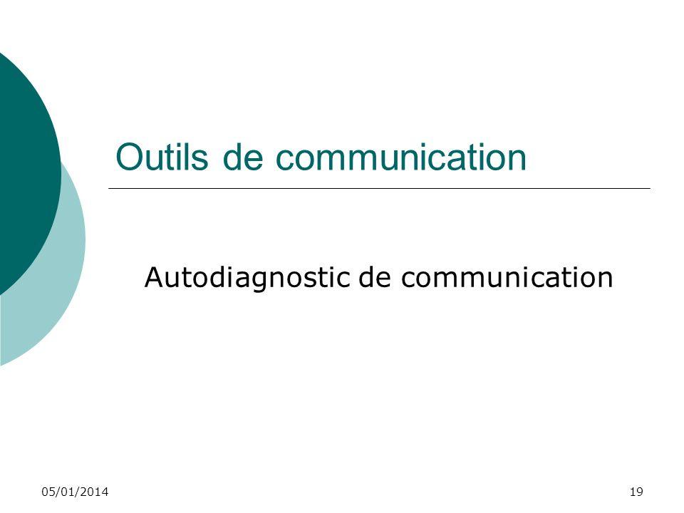 05/01/201419 Outils de communication Autodiagnostic de communication