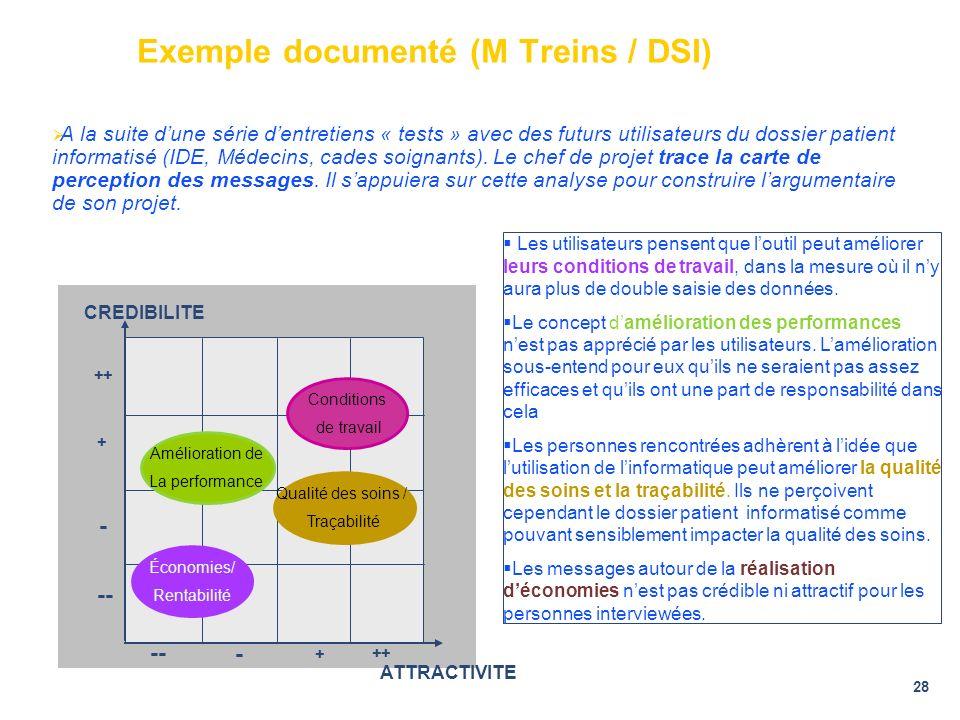 28 A la suite dune série dentretiens « tests » avec des futurs utilisateurs du dossier patient informatisé (IDE, Médecins, cades soignants). Le chef d