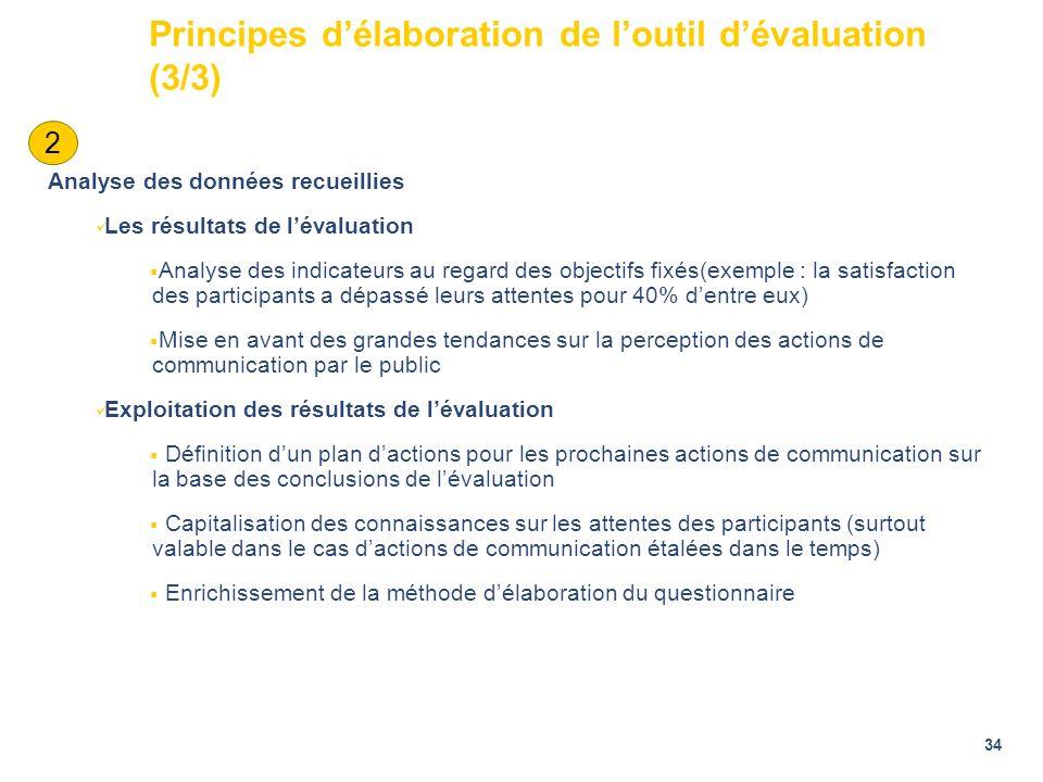 34 Analyse des données recueillies Les résultats de lévaluation Analyse des indicateurs au regard des objectifs fixés(exemple : la satisfaction des pa