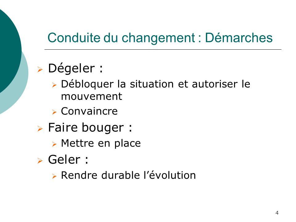 4 Conduite du changement : Démarches Dégeler : Débloquer la situation et autoriser le mouvement Convaincre Faire bouger : Mettre en place Geler : Rend