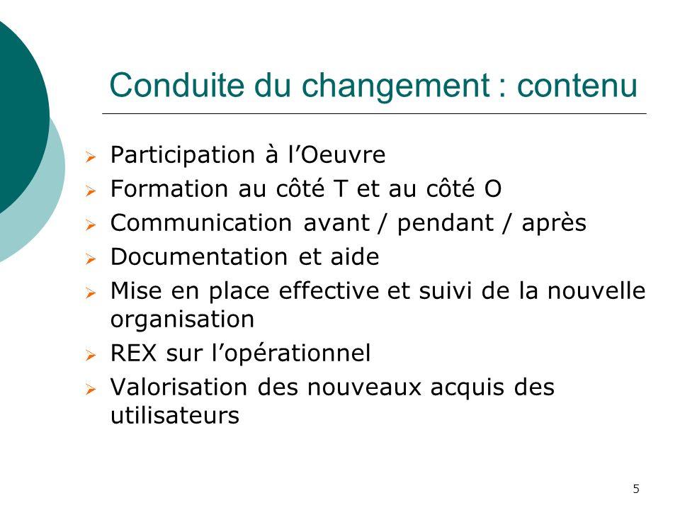 5 Conduite du changement : contenu Participation à lOeuvre Formation au côté T et au côté O Communication avant / pendant / après Documentation et aid