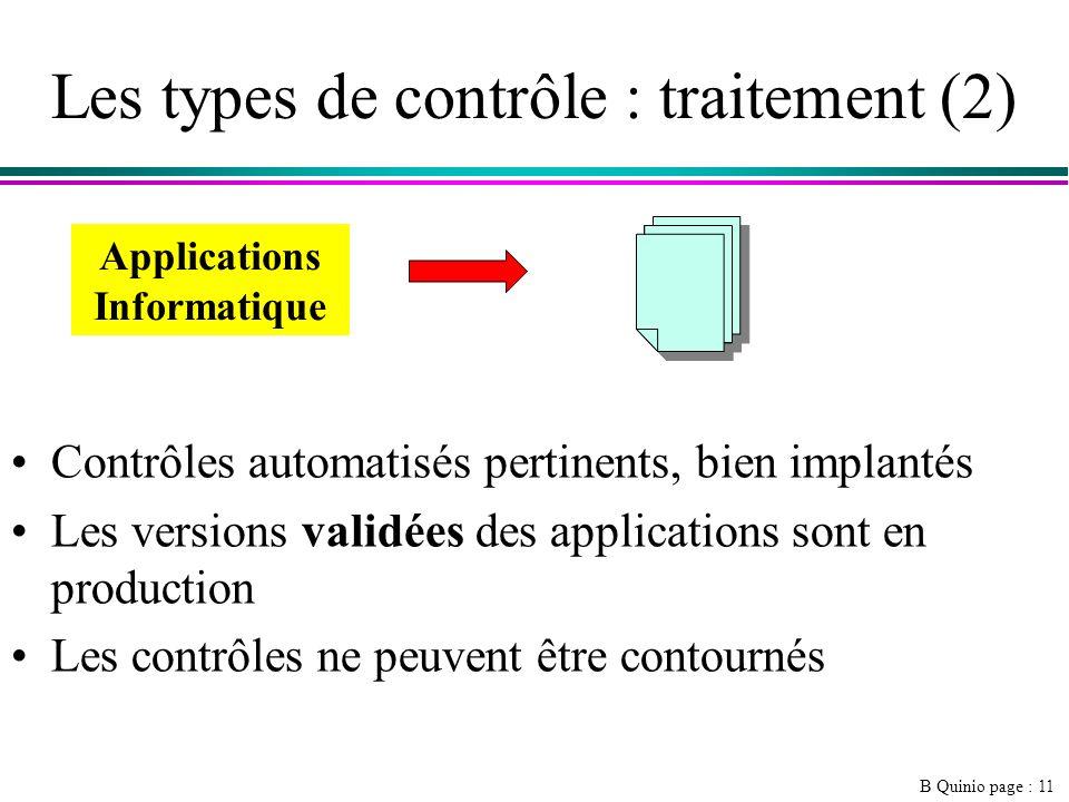 B Quinio page : 11 Les types de contrôle : traitement (2) Contrôles automatisés pertinents, bien implantés Les versions validées des applications sont en production Les contrôles ne peuvent être contournés Applications Informatique