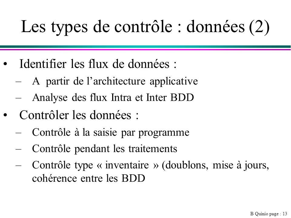 B Quinio page : 13 Les types de contrôle : données (2) Identifier les flux de données : –A partir de larchitecture applicative –Analyse des flux Intra et Inter BDD Contrôler les données : –Contrôle à la saisie par programme –Contrôle pendant les traitements –Contrôle type « inventaire » (doublons, mise à jours, cohérence entre les BDD
