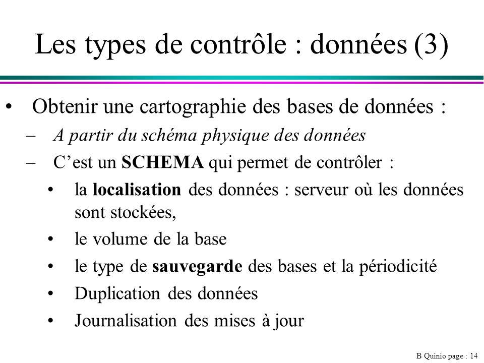 B Quinio page : 14 Les types de contrôle : données (3) Obtenir une cartographie des bases de données : –A partir du schéma physique des données –Cest un SCHEMA qui permet de contrôler : la localisation des données : serveur où les données sont stockées, le volume de la base le type de sauvegarde des bases et la périodicité Duplication des données Journalisation des mises à jour
