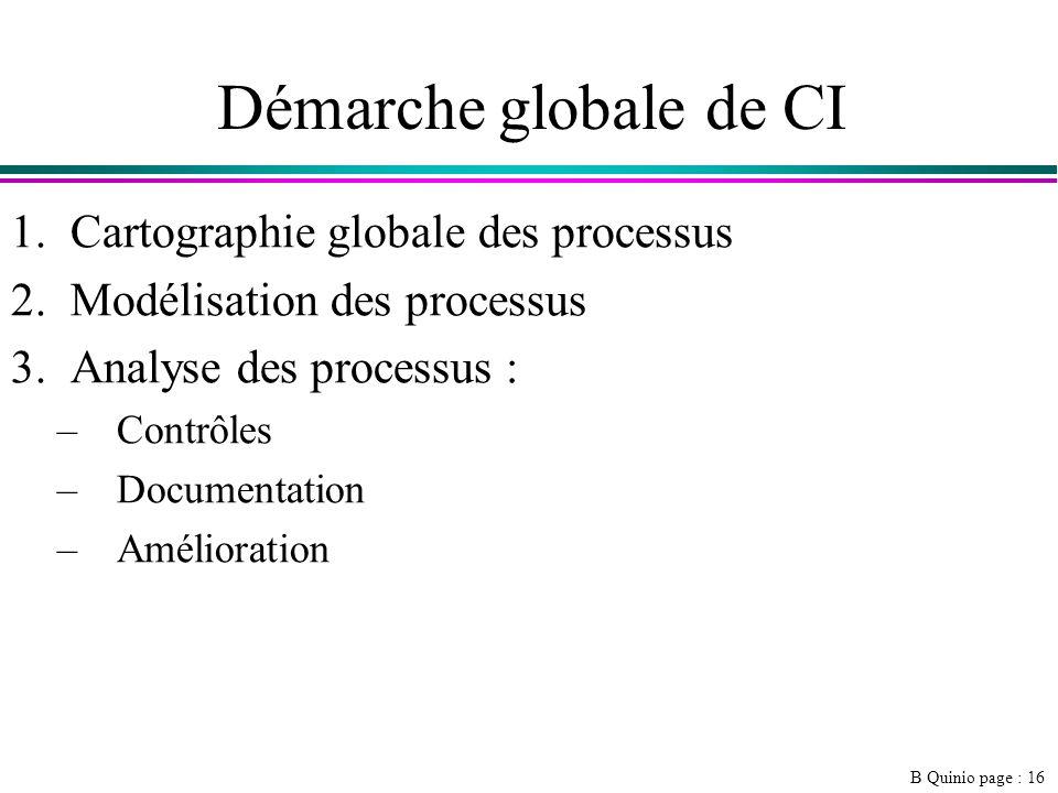 B Quinio page : 16 Démarche globale de CI 1.Cartographie globale des processus 2.Modélisation des processus 3.Analyse des processus : –Contrôles –Documentation –Amélioration