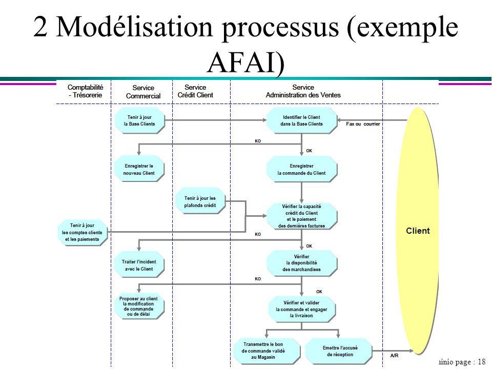 B Quinio page : 18 2 Modélisation processus (exemple AFAI)