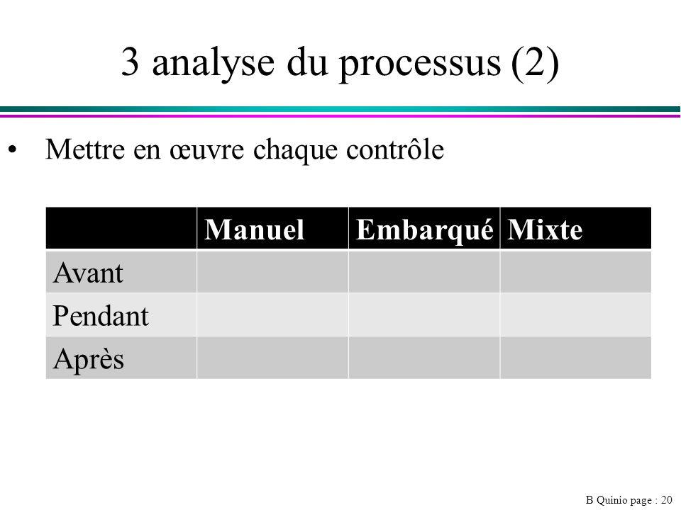 B Quinio page : 20 3 analyse du processus (2) Mettre en œuvre chaque contrôle ManuelEmbarquéMixte Avant Pendant Après