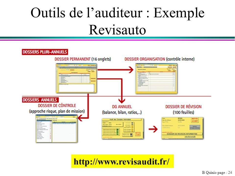 B Quinio page : 24 Outils de lauditeur : Exemple Revisauto http://www.revisaudit.fr/