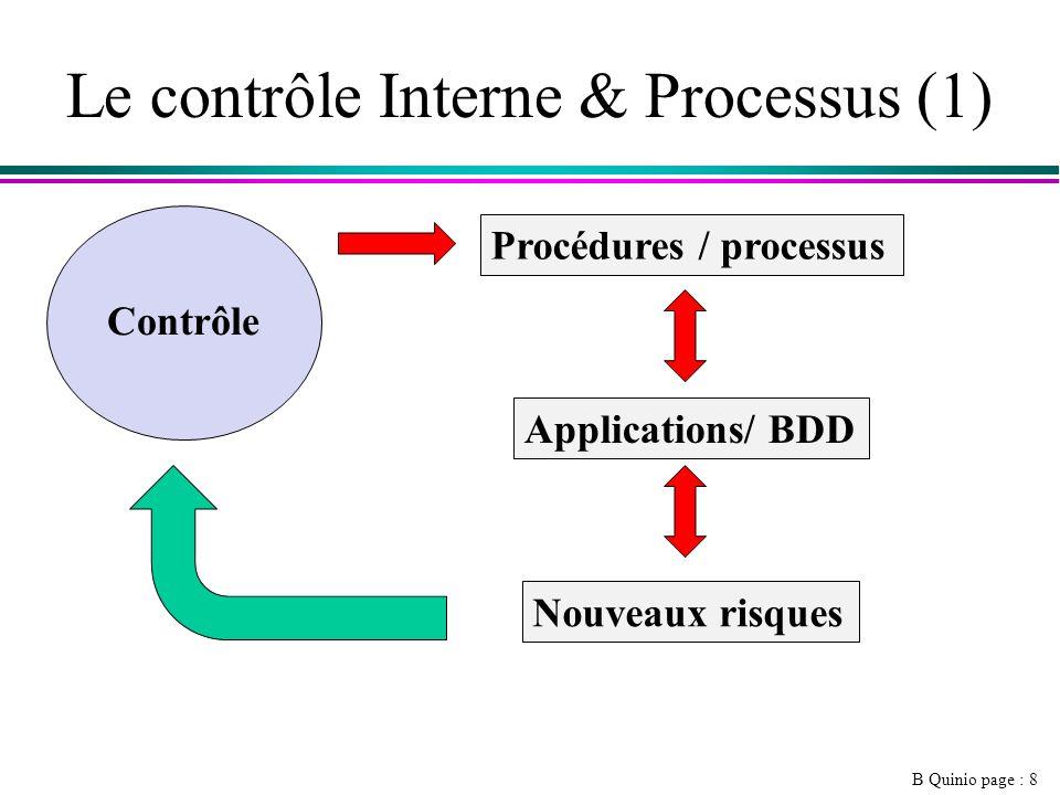 B Quinio page : 8 Le contrôle Interne & Processus (1) Contrôle Procédures / processus Applications/ BDD Nouveaux risques